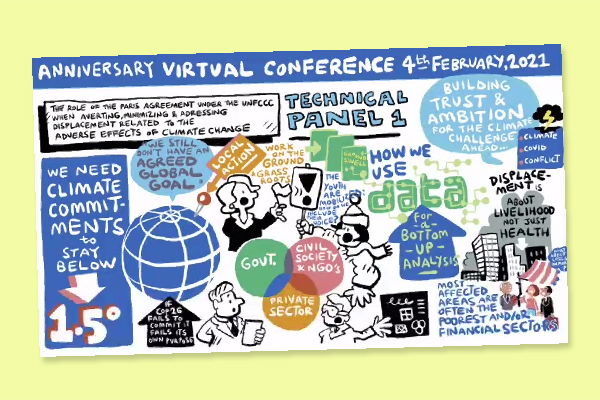 Anniversary virtual conference: 'Waiting for disaster to strike is not an option'