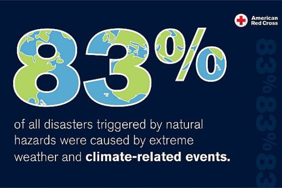 American Red Cross statement on climate change