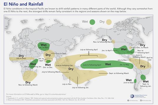 WMO: 'Prepare for El Nino'