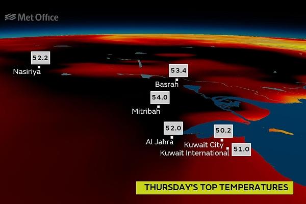 The week of heat