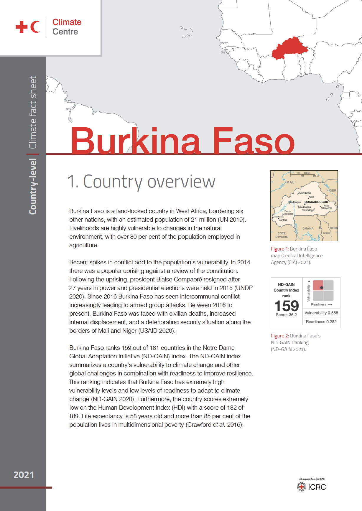 Country Factsheet: Burkina Faso