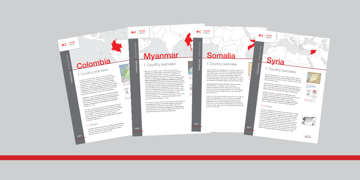 Climate and Conflict: Regional and Country Factsheets