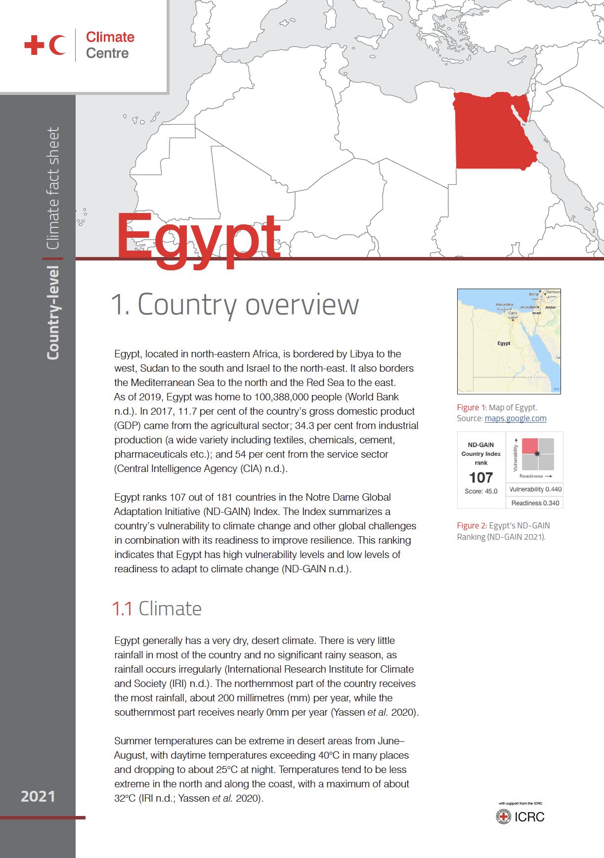Climate Factsheet: Egypt
