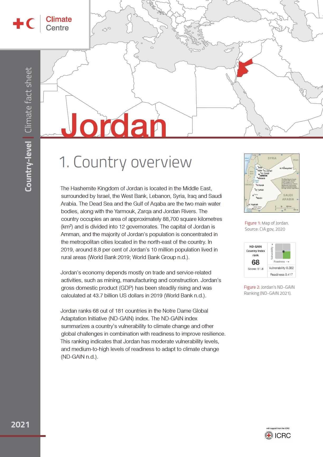 Climate Factsheet: Jordan