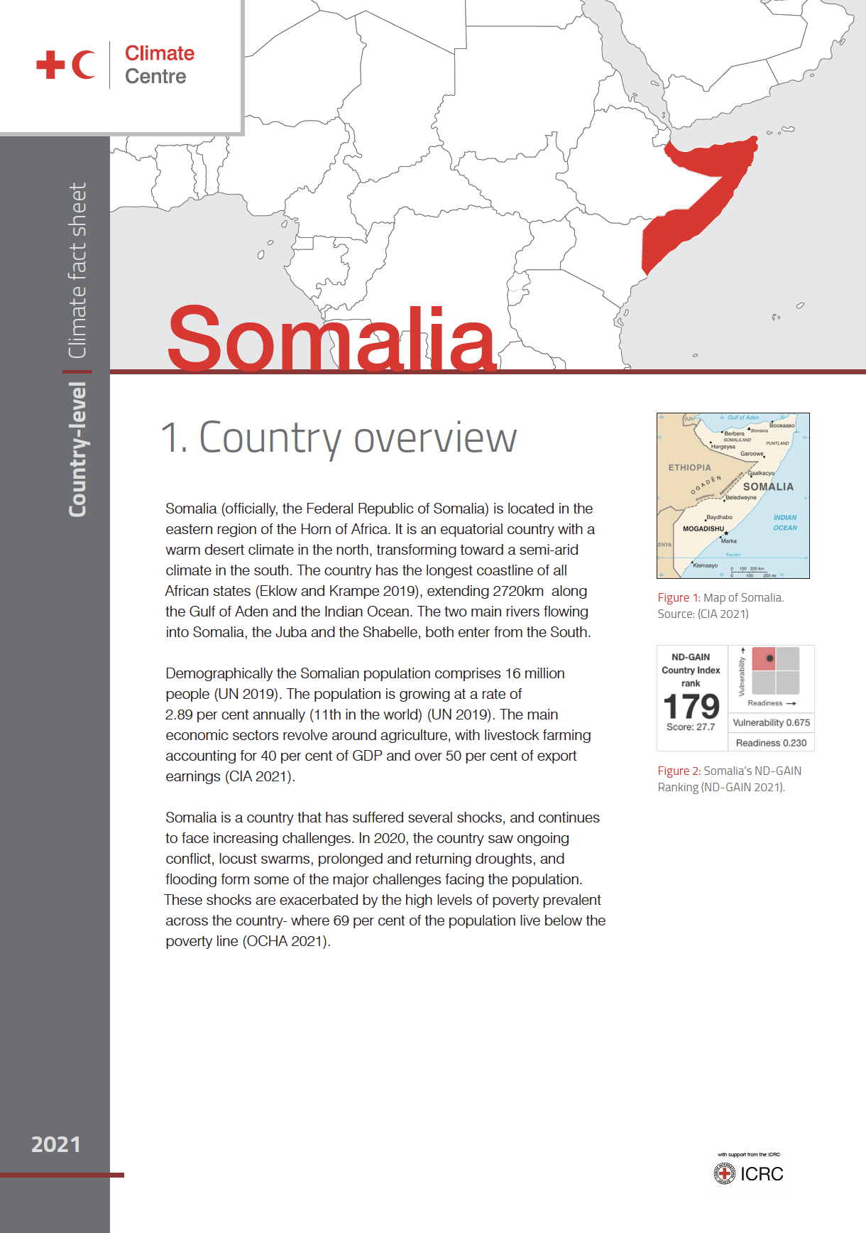 Climate Factsheet: Somalia